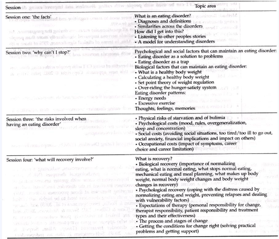 a sample cbt framework for adressing an